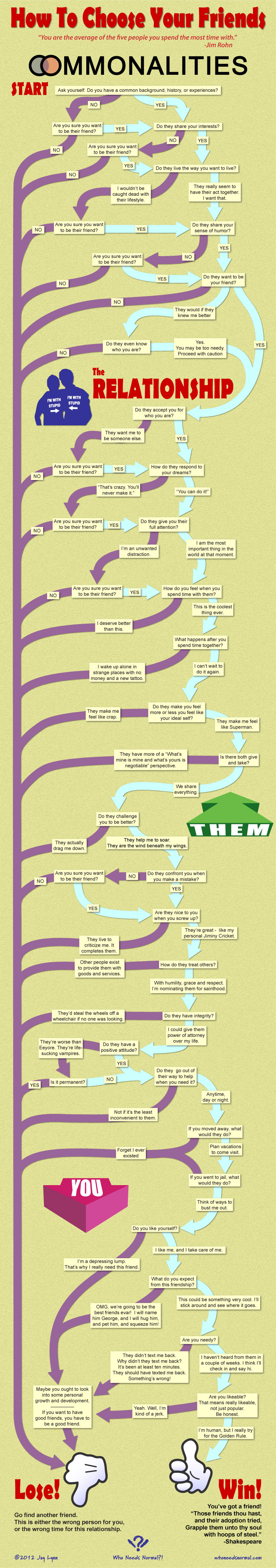 Infographic - How to Choose Your Friends