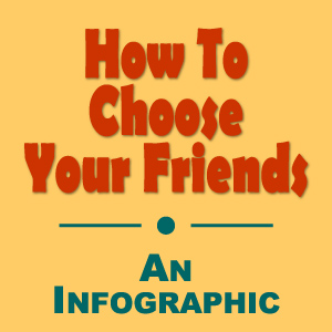 how to choose your friends Friends are the real charm of our lives so it is very important to choose the right person as a friend in our lives how to choose your friends wisely no friend is good or bad but the influence of the friends on us is either positive or negative here are some ways which will help you to choose the.